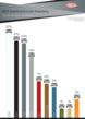 2012 DuPont Automotive Color Popularity Report - Asia