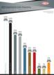 2012 DuPont Automotive Color Popularity Report - Europe