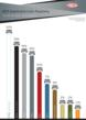 2012 DuPont Automotive Color Popularity Report - North America