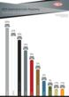 2012 DuPont Automotive Color Popularity Report - South America