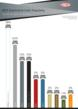 2012 DuPont Automotive Color Popularity Report - South Africa