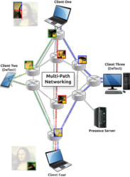 Virtual Dispersive Networking (VDN)