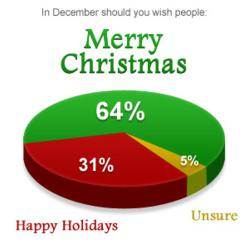 Merry Christmas graph