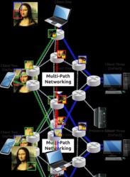 Virtual Dispersive Networking (VDN)