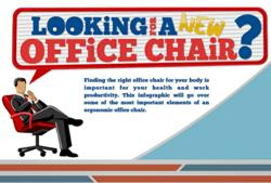Office Chairs Unlimited Ergonomics Infographic