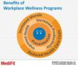 Benefits of Corporate Wellness Programs