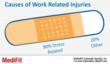 Causes of Workplace Injuries