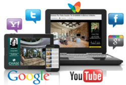 real estate video marketing, virtual tours, automated listing videos
