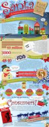 Santa and FSMA Infographic