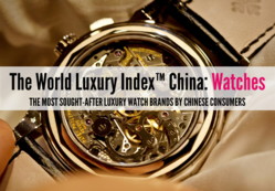 The World Luxury Index™ China: Watches