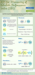 Infographic for KPI published on winningkpi.com