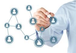 Balanced Social Media Marketing