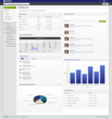 Screenshot showing the Zurmo Open Source CRM Dashboard with Accounts, Meetings, Activities, Tasks, Calender, etc.