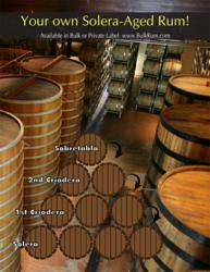 Solera Aged Rum