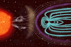 Visualization of solar wind.
