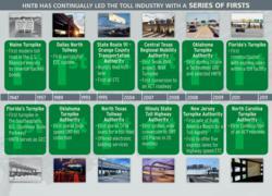 HNTB tolling timeline
