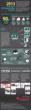 Responsive Design (Infographic)