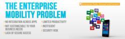 Enterprise Mobility, Enterprise Mobile Implementation, Enterprise Mobility Strategy