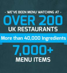 2012 Menu Watching Infographic
