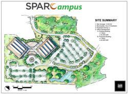 SPARC Campus