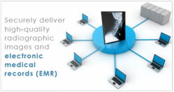Securely deliver high-quality images and electronic medical records (EMR)