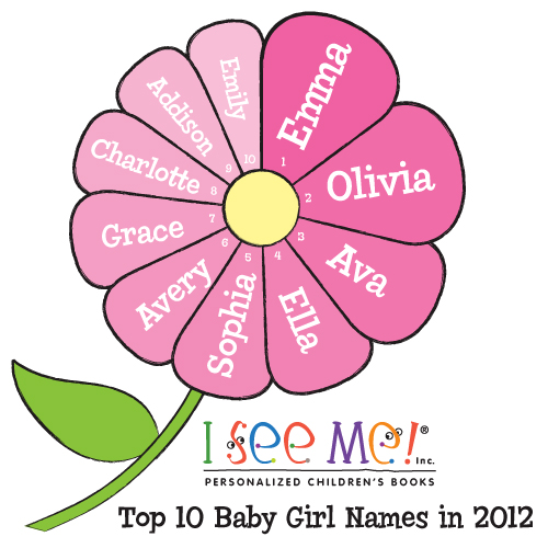 Spanish Baby Names for Girls - ThoughtCo