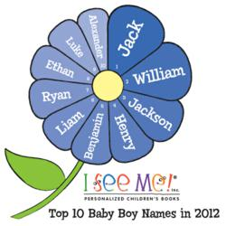 I See Me! Top 10 Boy Baby Names