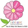 I See Me! Top 10 Girl Baby Names