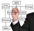 Dynamic Search Announces New Comprehensive 12 Module Internet Marketing Program for Medium to Large Businesses