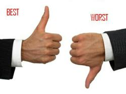 Worst & Best Mattress Types of 2012