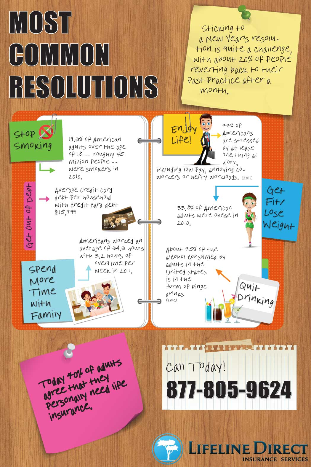 pictures 10 Reasons Why New Year's Resolutions Fail