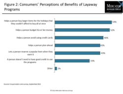 consumer perception of usage of nokia The project consumer perception and buying behavior (the pasta study) is basically measures the development of perception through different variables and identify those factors which stimulate buying decision of consumer.