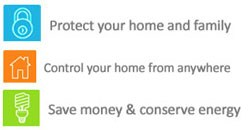 Riverside County, California Home Security Alarms and Smart Home Utility Systems