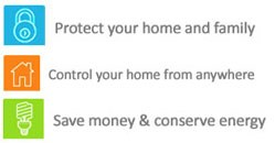 Fulton County, Georgia Home Security Alarms and Smart Home Utility Solutions