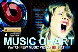 Music Charts on BEAT100