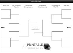 nfl playoff bracket