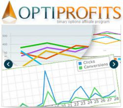 The best binary options affiliate program