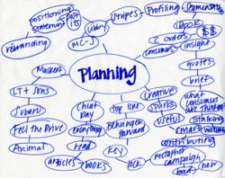 2013 Business Plan Writing