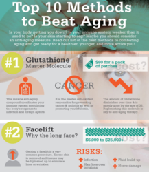 top anti-aging products