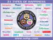 Secret Society of Happy People 31 Types of Happiness Poster