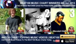 Andrew Neil Tops The Music Video Charts On BEAT100