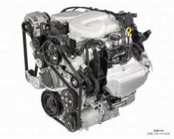 Crate Motors for Chevy | Chevy Engines
