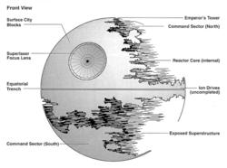 human alliance death star petition