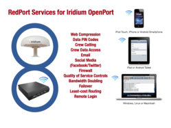 Iridium OpenPort Services