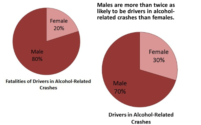 Excessive Alcohol Consumption Causes 10 Percent of Deaths ...