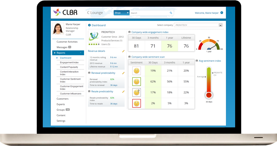 Collabor Introduces Clm A Transformational Cloud Based