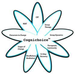 Cognichoice flower