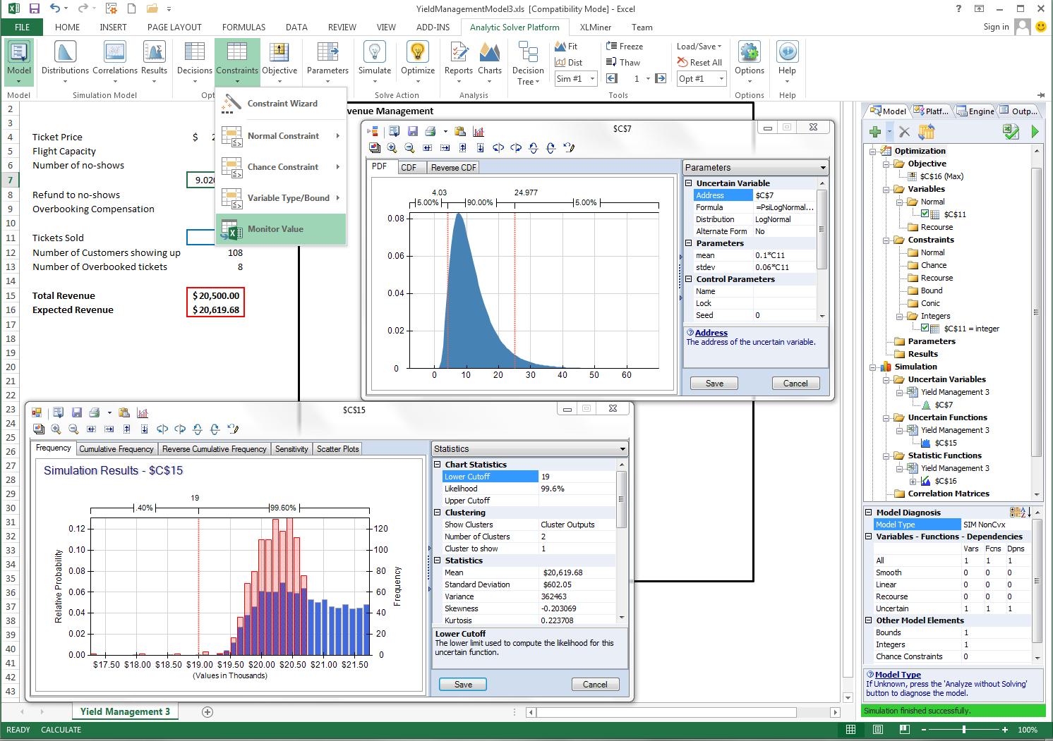 data mining and predictive analytics larose pdf