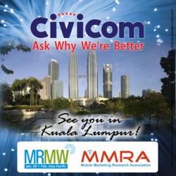 Mobile Research Kuala Lumpur