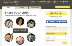 healtheo360 Support Groups
